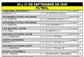 Resultado deportivos fin de semana 20 y 21 de septiembre