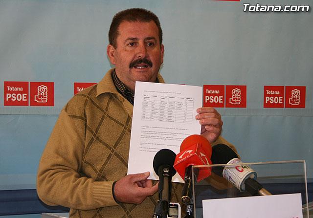 Según el PSOE el Alcalde de Totana miente con respecto a la deuda municipal, Foto 1