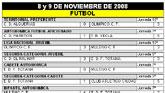 Resultados deportivos 8 y 9 de noviembre de 2008