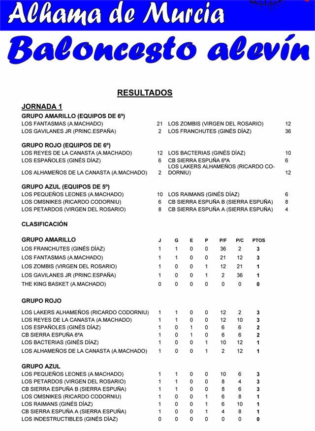 Baloncesto escolar, categoría alevín. Resultados de la primera jornada y calendario de encuentros, Foto 1