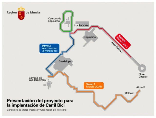 La Comunidad financia la construcción de una red de carril bici en Murcia de más 53 kilómetros - 1, Foto 1