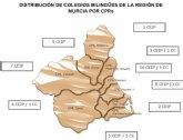 Educación confirma que uno de cada diez colegios de la Región será  bilingüe el curso que viene