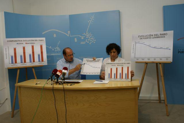 El Alcalde valora ´positivamente´ el Plan de Medidas Económicas impulsado por el consistorio - 5, Foto 5