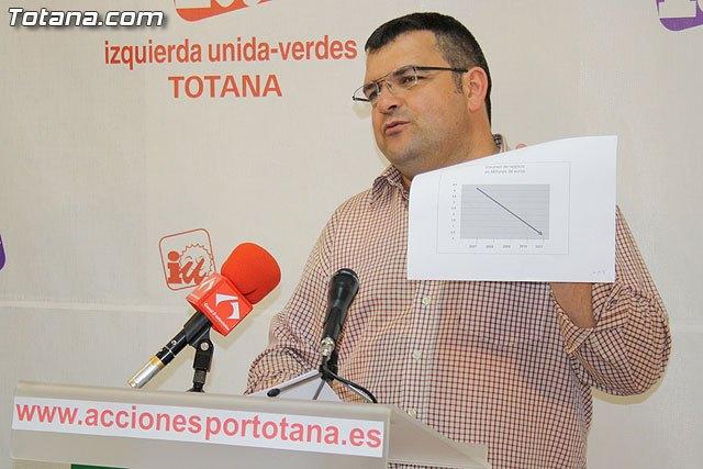 """Martínez Gómez: """"Las cuentas de la Sociedad PROINVITOSA ofrecen un panorama desolador con pérdidas superiores a 80.000 euros en 2010"""" - 1, Foto 1"""