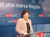 El PSOE afirma que la situación de la CAM es una prueba más del fracaso del modelo de desarrollo del PP