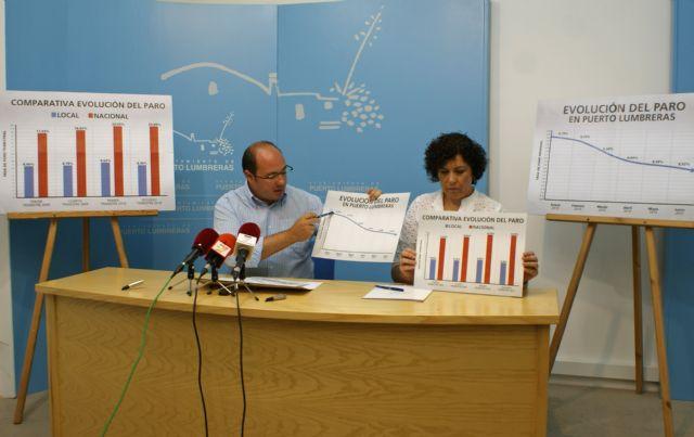Puerto Lumbreras continúa registrando descensos en la tasa de paro durante más de un año - 1, Foto 1