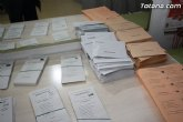 La participación de electores en las elecciones generales en el municipio de Totana asciende al 64,39 por ciento, a las 18:00 horas