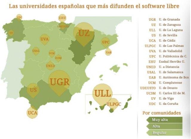 Un ranking sitúa a la Universidad de Murcia en el puesto 18 en la difusión de software libre - 2, Foto 2