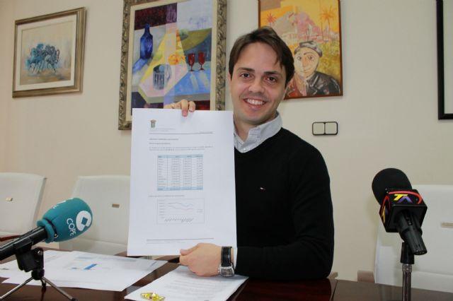 La gestión del Departamento de Nuevas Tecnologías logra un ahorro municipal de más de 60.000 euros anuales, Foto 1