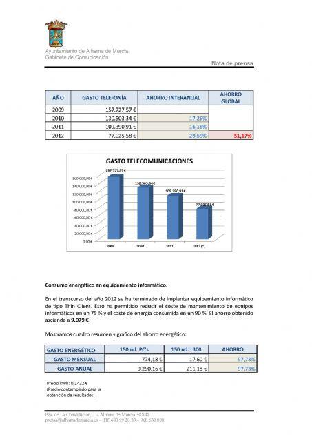 La gestión del Departamento de Nuevas Tecnologías logra un ahorro municipal de más de 60.000 euros anuales, Foto 4