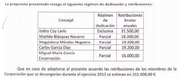 El PP denuncia que Ginés Campillo le sube el sueldo al concejal de su partido, Isidro Coy, más de 15.000 € - 1, Foto 1