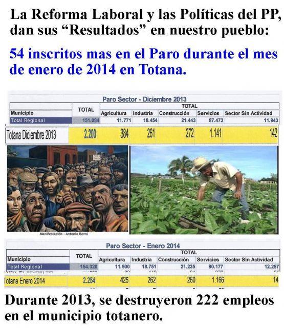 IU denuncia que la Reforma Laboral y las pol�ticas econ�micas del PP est�n resultando devastadoras para el empleo en Totana, Foto 1