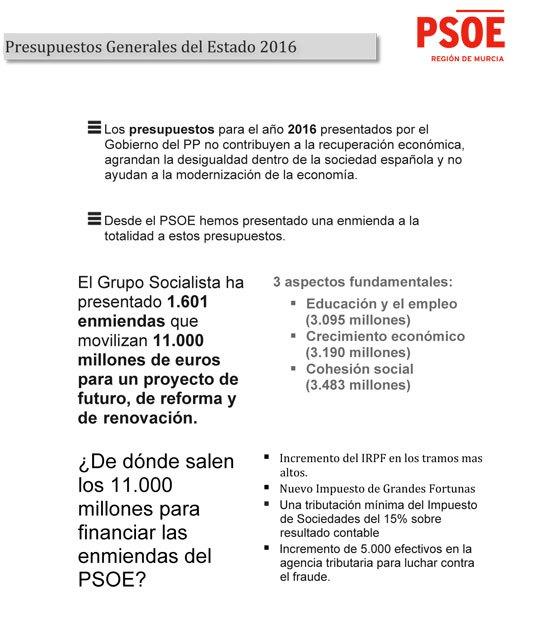 El PSOE pide al PP que se sume a su propuesta de instalar plantas fotovoltaicas en las desalinizadoras para abaratar el precio del agua, Foto 2