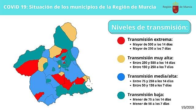 El Comité Covid permite la apertura del interior de bares y restaurantes al 30 por ciento de aforo en 37 municipios