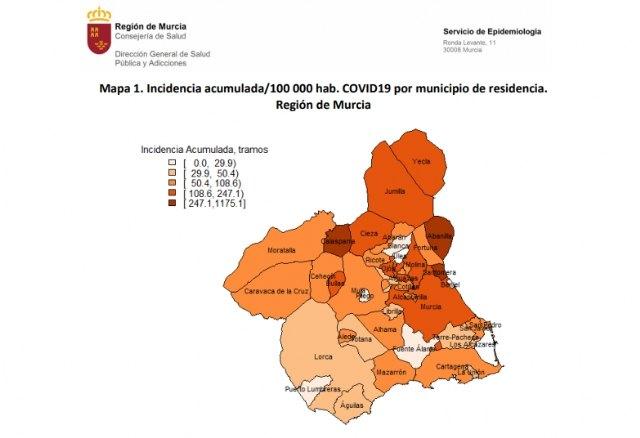 Beniel se sitúa entre los seis municipios con menor incidencia del COVID-19 de la Región de Murcia - 1, Foto 1