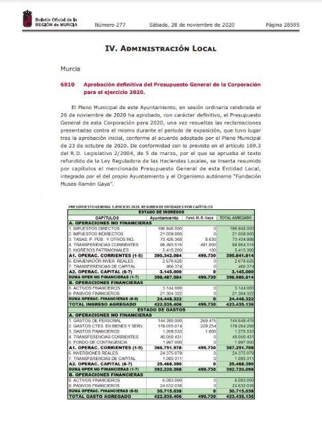 El PSOE advierte de que los Presupuestos 2020, que entraron en vigor el sábado, nacen muertos - 1, Foto 1