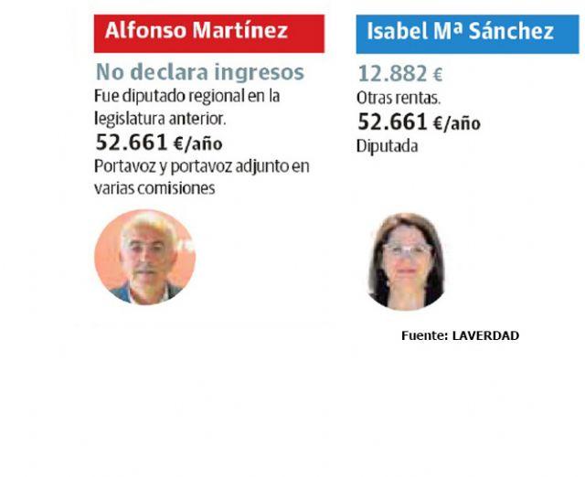 El Alcalde de Totana, el tercero más transparente de la Región de Murcia - 2, Foto 2