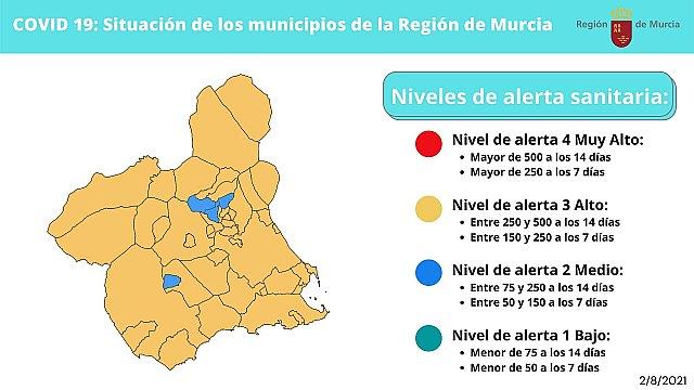 La tasa de incidencia se estabiliza en la Región de Murcia respecto a la semana anterior