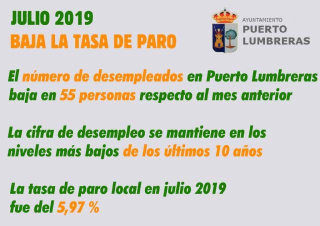 El paro baja en Puerto Lumbreras en 55 personas en el mes de julio - 1, Foto 1