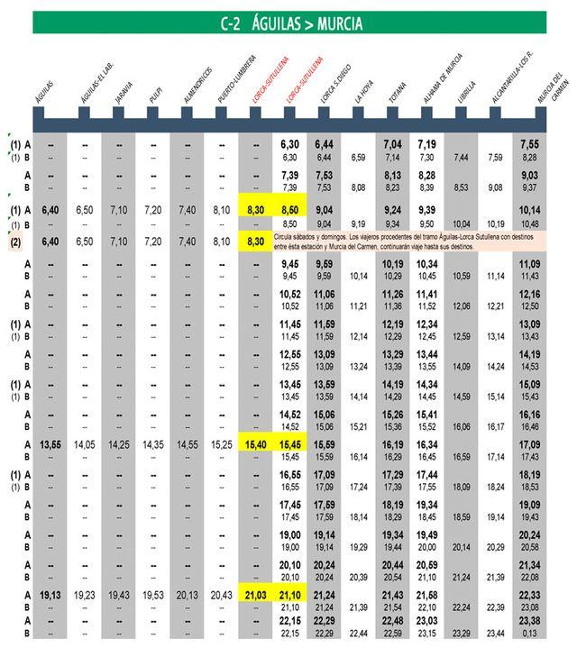 Horarios de transporte alternativo en autob�s por obras en la l�nea de cercan�as de RENFE del 11 al 22 de febrero, Foto 3