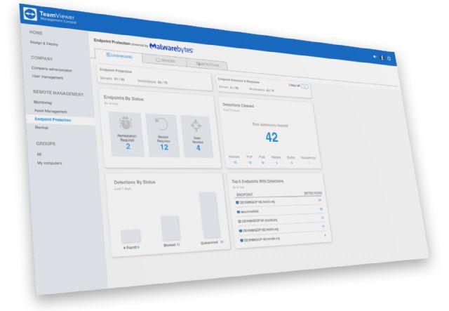 TeamViewer se asocia con el líder en ciberprotección Malwarebytes - 1, Foto 1