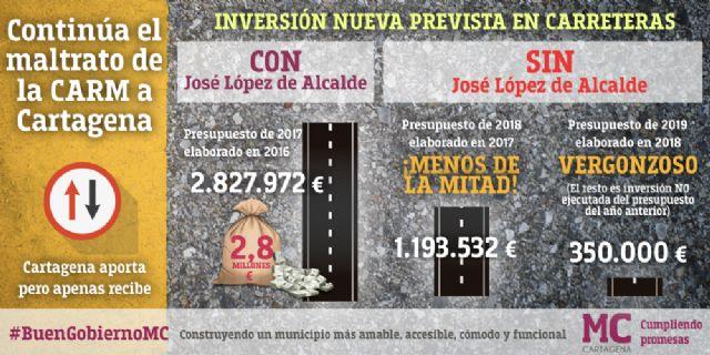 MC: Los presupuestos regionales condenan a Cartagena a seguir mendigando su futuro en esta Comunidad Autónoma - 5, Foto 5