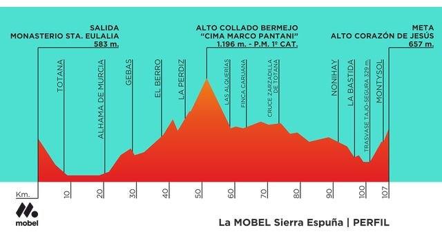 La I Marcha Cicloturista La Mobel Sierra Espuña se celebra este domingo, Foto 2