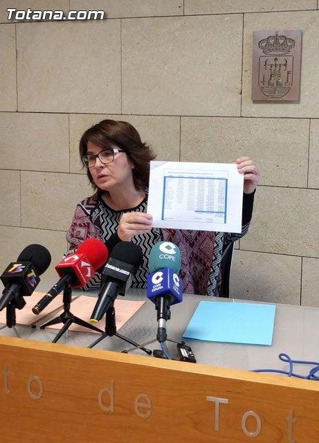 Sánchez Ruiz: Se aprueban durante el pleno del mes de marzo todas las mociones presentadas por el PP, Foto 1