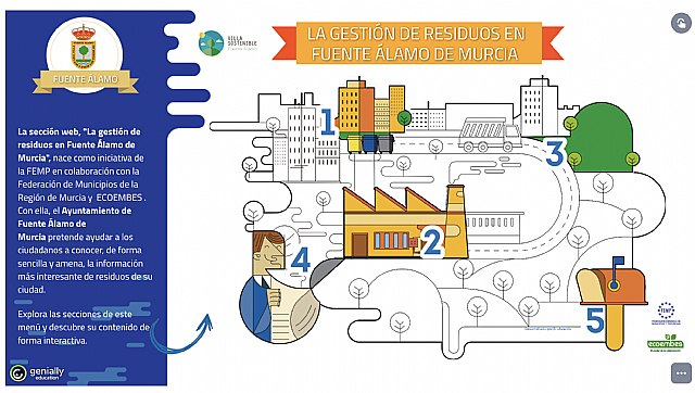 Villa Sostenible informa sobre la gestión de los residuos en Fuente Álamo a través de una nueva página web - 1, Foto 1