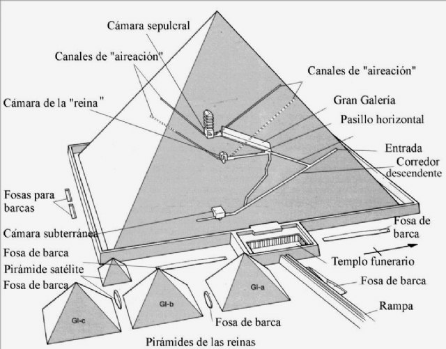 El enigma del valle de Guiza ¿Qué es en realidad la gran pirámide? - 2, Foto 2