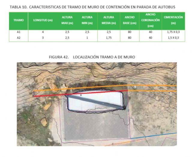 El entorno de La Garapacha se va a transformar para hacerlo más atractivo y accesible para el turismo de montaña - 5, Foto 5