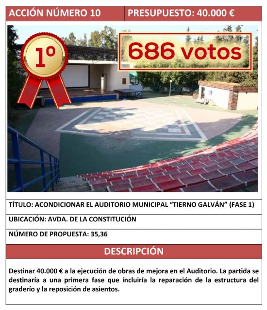 El auditorio municipal Tierno Galván contará con unas gradas seguras y renovadas, Foto 3