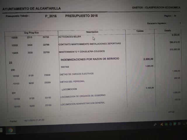 El PSOE denuncia que el PP en Alcantarilla solo destina 9.000 euros de fondos propios del Consistorio para las actividades de 21.083 mujeres - 2, Foto 2