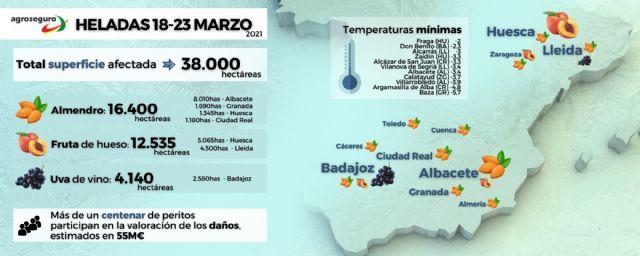 Agroseguro confirma la gravedad de las heladas registradas durante el puente de San José: la estimación de daños alcanza los 55 millones de euros - 1, Foto 1