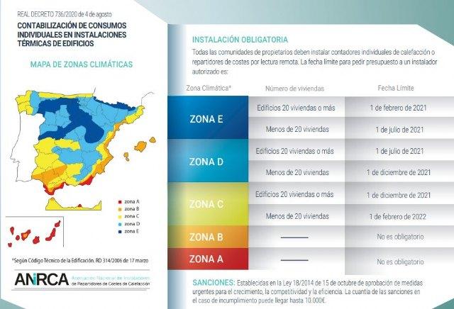 El BOE publica el Real Decreto que regula la contabilización de consumos individuales en instalaciones térmicas de edificios - 1, Foto 1