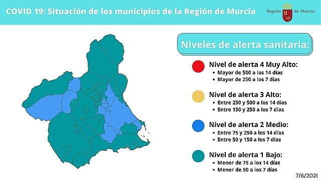 La Región de Murcia pasa a Nivel 1 y permitirá eventos multitudinarios de hasta 5.000 personas en el exterior, Foto 1