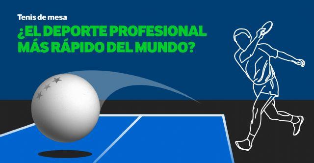Tenis de mesa, ¿el deporte profesional más rápido del mundo? - 1, Foto 1