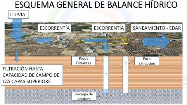 Las Torres de Cotillas presenta a la CHS un diseño del futuro proyecto para gestionar las aguas del parque de La Emisora - 5, Foto 5