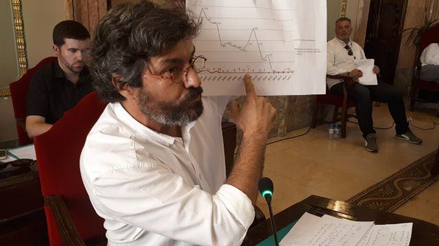 Ahora Murcia lleva al defensor del pueblo la ordenanza de tarifas del agua y su procedimiento de elaboración - 1, Foto 1