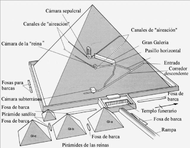 ¿Qué es en realidad la Gran Pirámide? - 1, Foto 1
