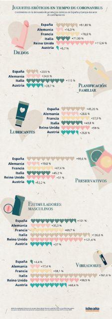 España: el país europeo más barato para tener un orgasmo - 1, Foto 1