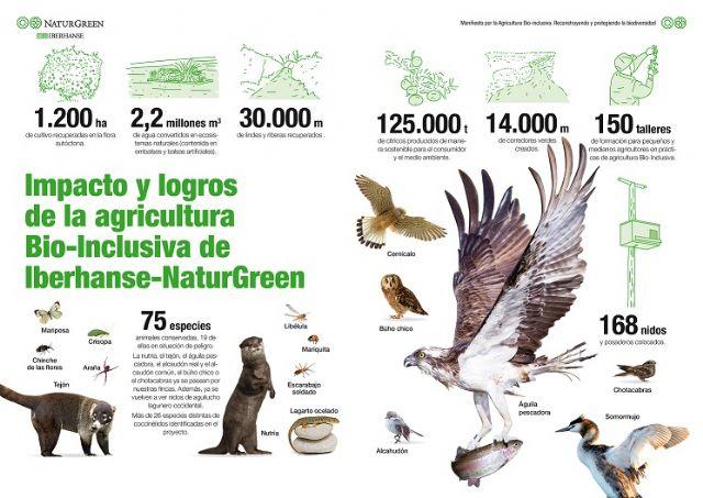 9 de septiembre, Día Mundial de la Agricultura: España, pionera en agricultura sostenible y comprometida - 3, Foto 3