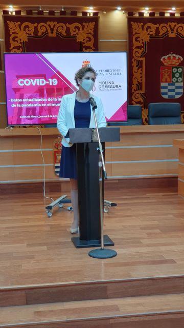 Molina de Segura mantiene 224 casos activos por COVID-19, 75 menos que hace una semana, con una incidencia acumulada en los últimos 7 días de 196,1 - 1, Foto 1