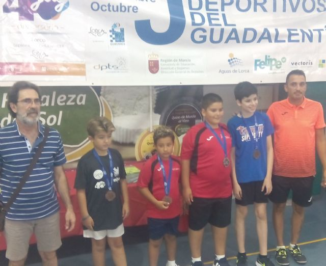 Results Open City of Lorca - 1