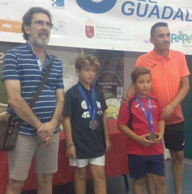 Results Open City of Lorca - 5