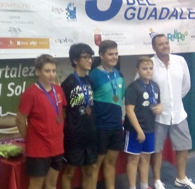 Resultados Open Ciudad de Lorca, Foto 8