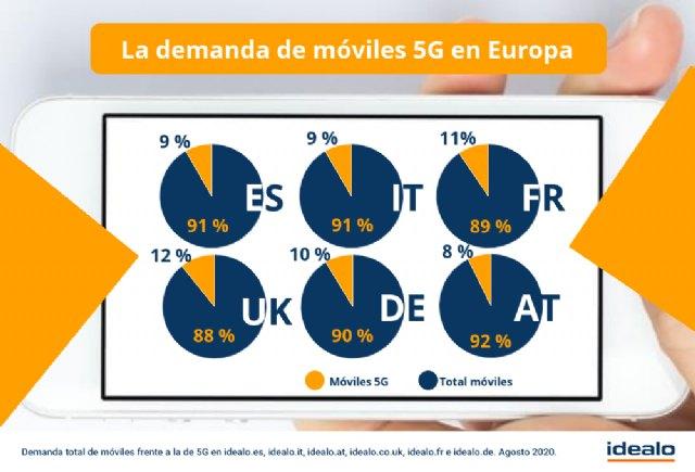 Boom de los smartphones 5G en España: Su demanda crece un 150 % desde el confinamiento - 2, Foto 2