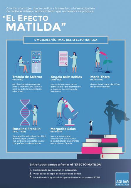 El programa AQUAE Stem acerca la nanotecnología a las escolares de 51 colegios para celebrar el día de la mujer y la niña en la ciencia - 1, Foto 1
