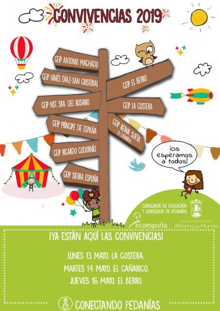 Conectando Pedanías cierra su 3ª edición con la celebración de la ´Gran Feria Conectad@s´, Foto 1