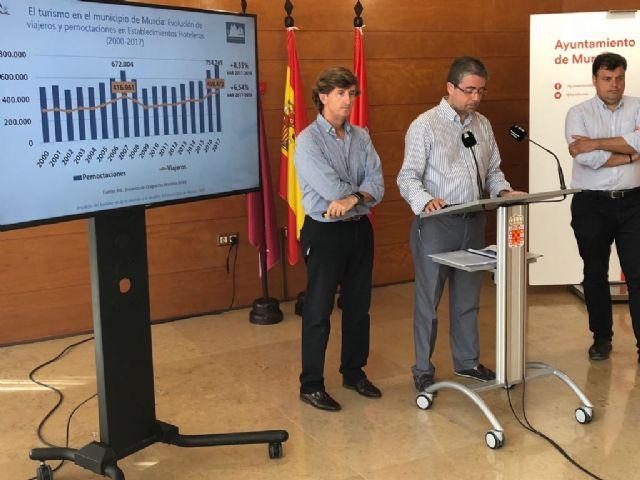 El turismo generó el pasado año 35.426 empleos en la economía del municipio - 2, Foto 2